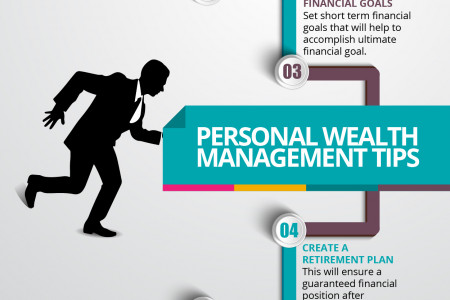 How to manage wealth effectively? Infographic