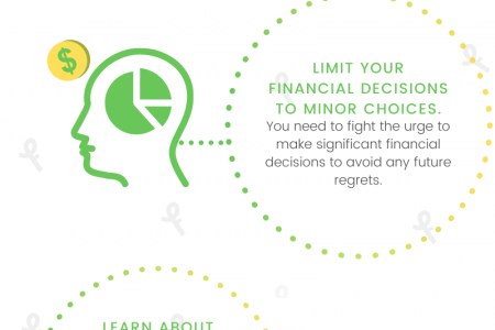 How to Manage Your Finances During the Pandemic Infographic