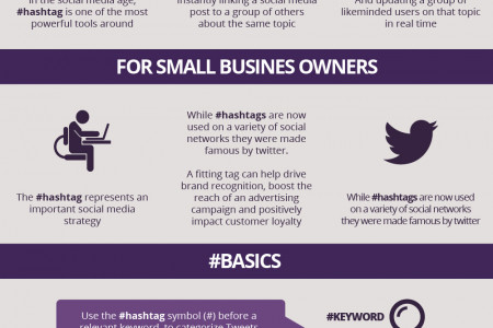 How to market on social media? Use Hashtags Infographic