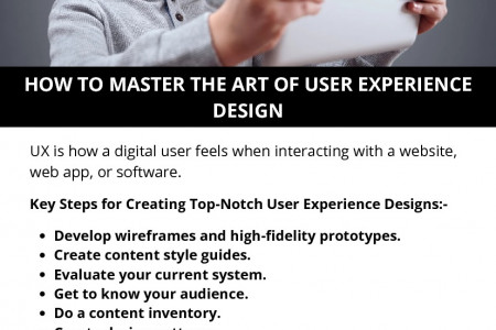HOW TO MASTER THE ART OF USER EXPERIENCE DESIGN Infographic