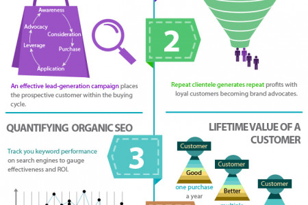 How to Maximize ROI for Small Business SEO Marketing? Infographic