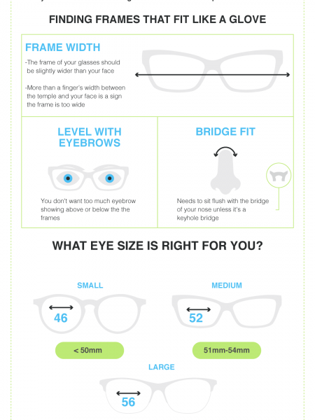 How To Measure Glasses To Buy Online Infographic