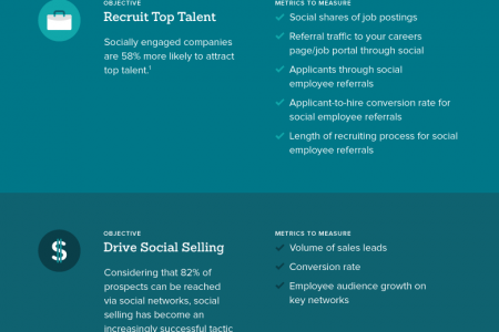 How to Measure the Success of Your Employee Advocacy Program (CHECKLIST)  Infographic