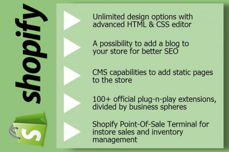 How to Migrate from Big Cartel to Shopify with Ease Infographic