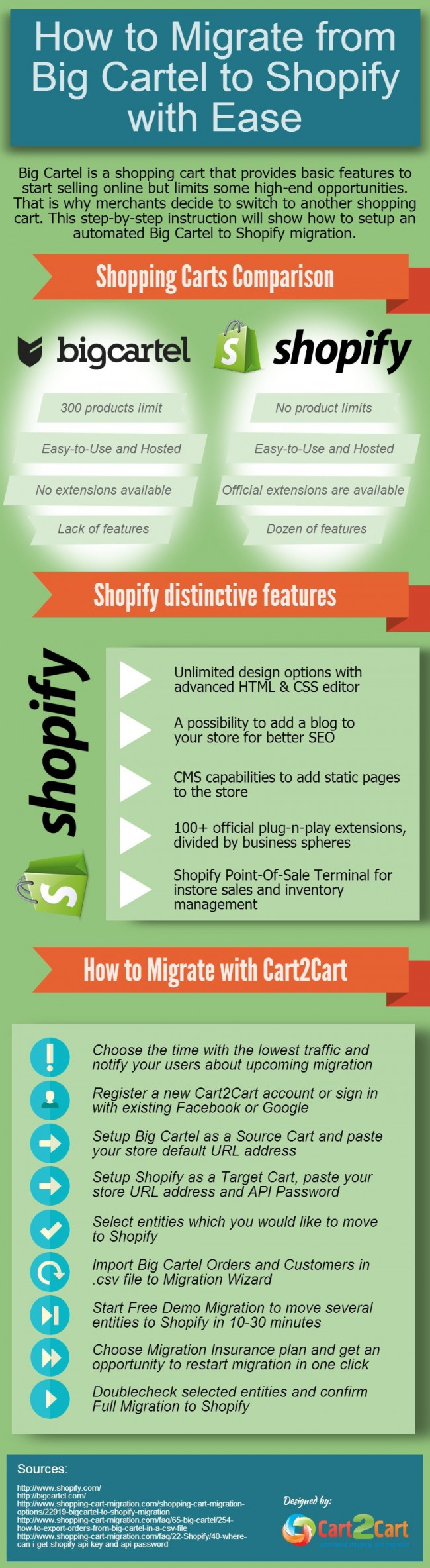 How to Migrate from Big Cartel to Shopify with Ease