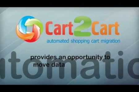 How to Migrate from Magento to PrestaShop with Cart2Cart Infographic
