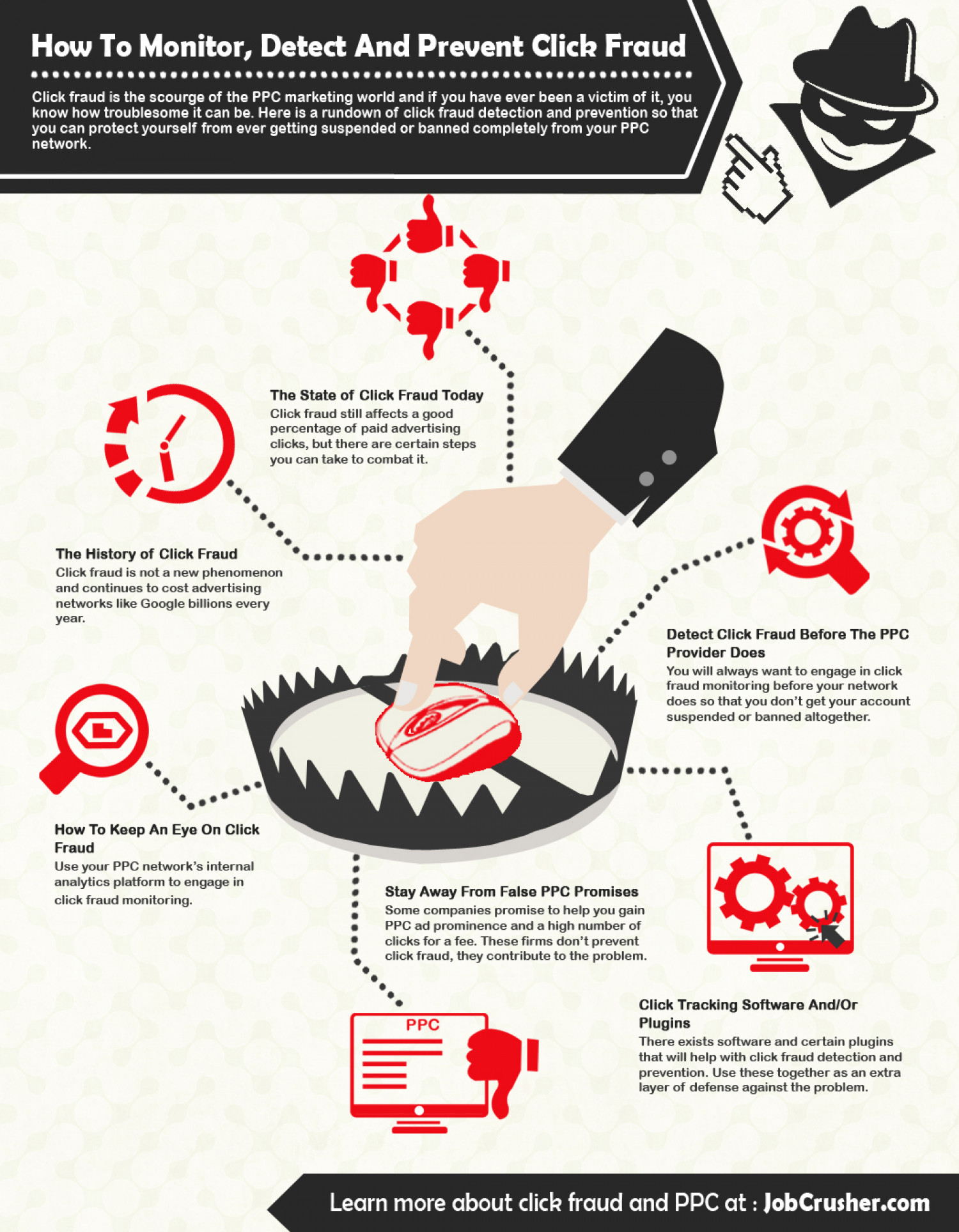 How to Monitor, Detect And Prevent Click Fraud Infographic