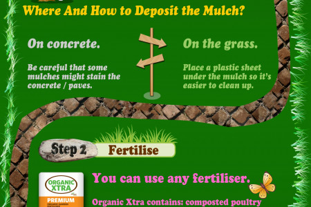 How To Mulch Your Garden Infographic Infographic