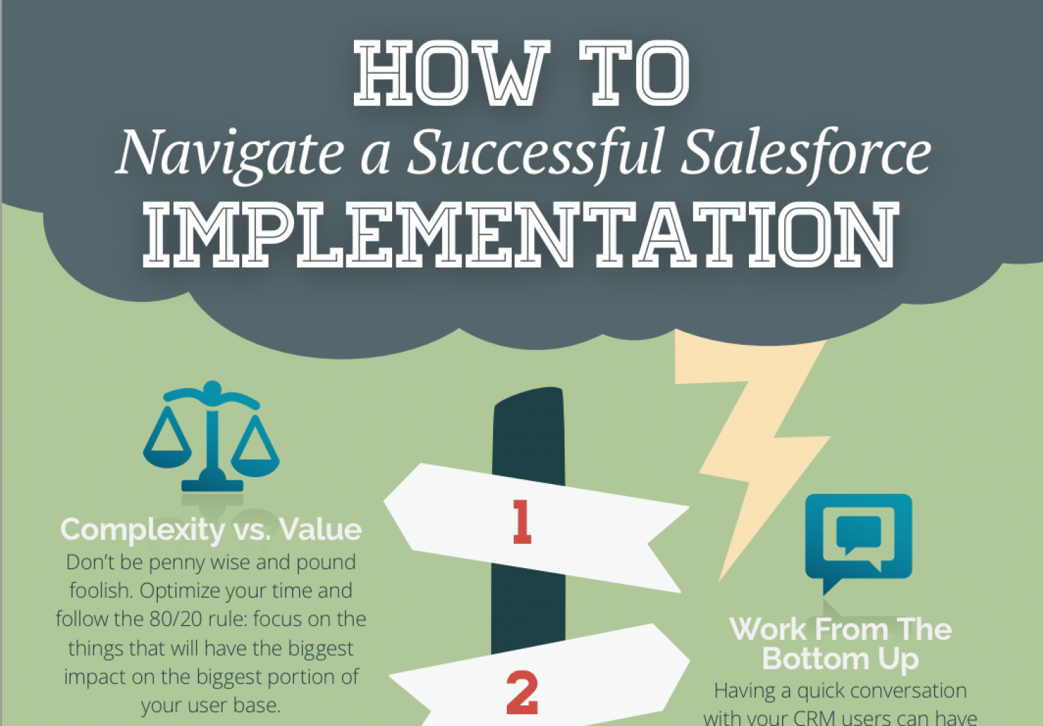 How to Navigate a Successful Salesforce Implementation  Infographic