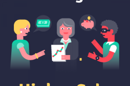 How To Negotiate A Higher Salary Infographic
