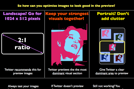 How to optimise images for Twitter's in-stream image preview Infographic