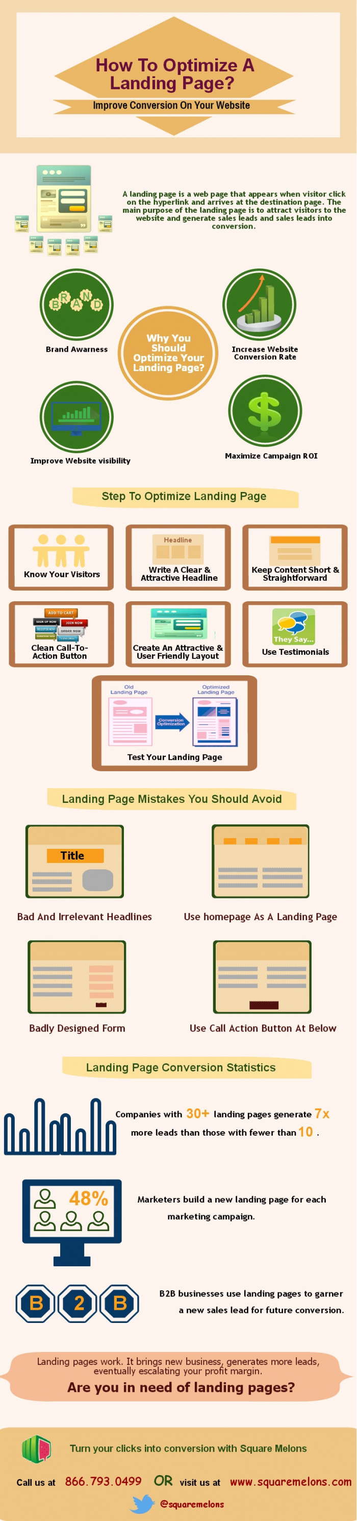 How to Optimize a landing page?