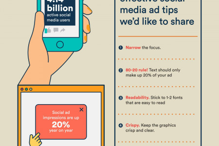 How to Optimize any Social Media Ad Campaign Infographic