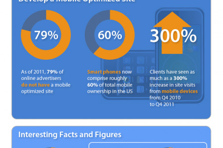 How To Optimize Your Business to be Found on Siri Infographic