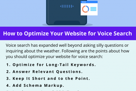 How to Optimize Your Website for Voice Search  Infographic