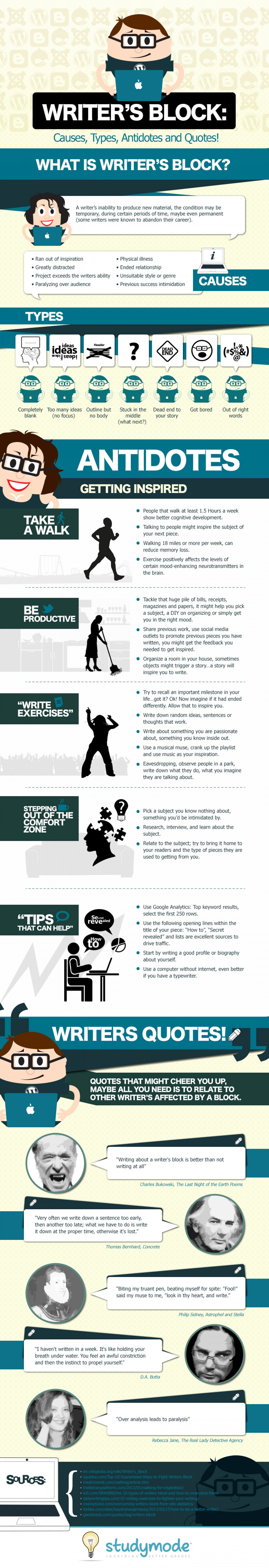 How To Overcome Writer´s Block Infographic