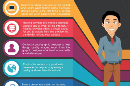 How to Own a web site  Infographic