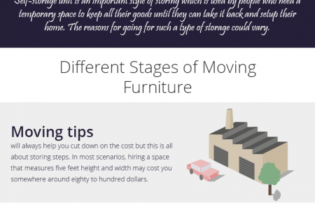 How to Pack a Self-Storage Unit Infographic