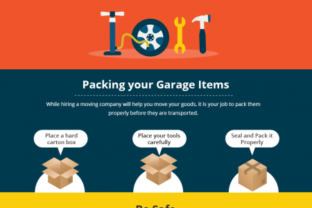 How to Pack Your Garage for a Move Infographic