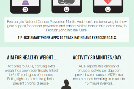 How To Participate: National Cancer Prevention Month Infographic