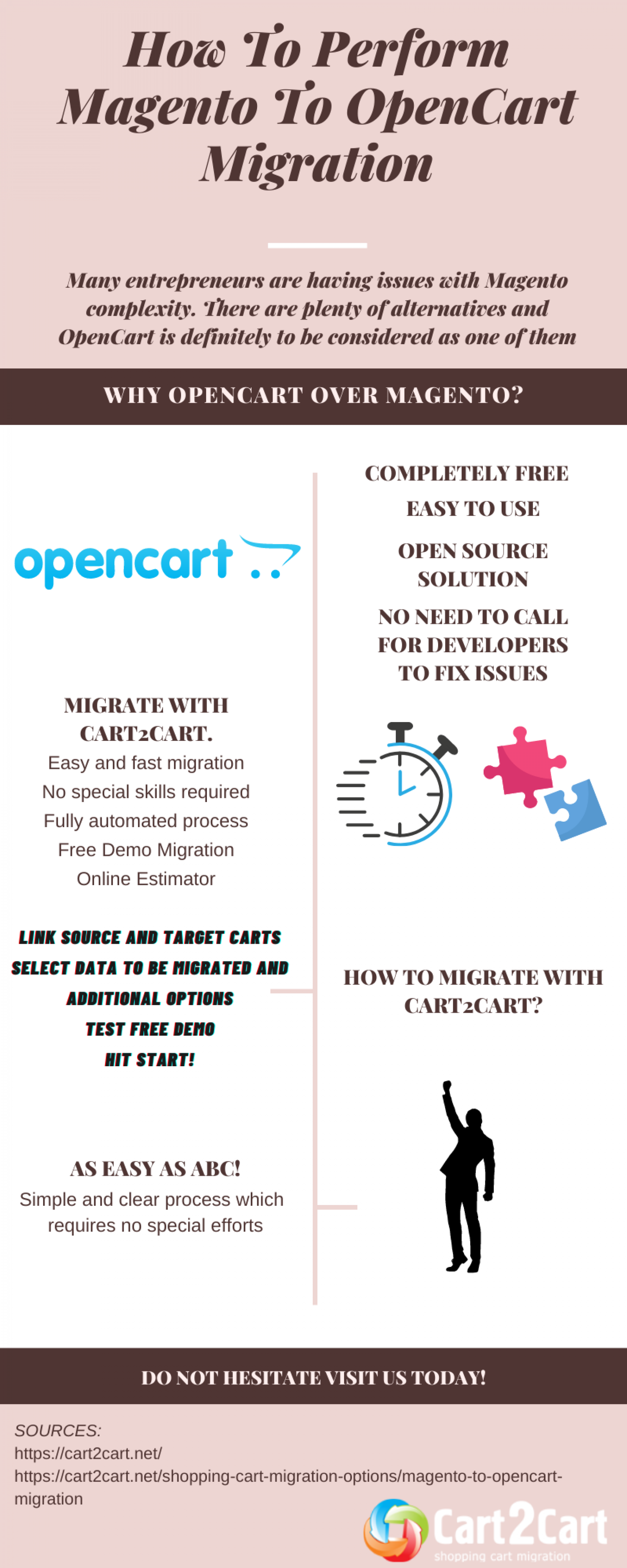 How To Perform Magento To OpenCart Migration Infographic