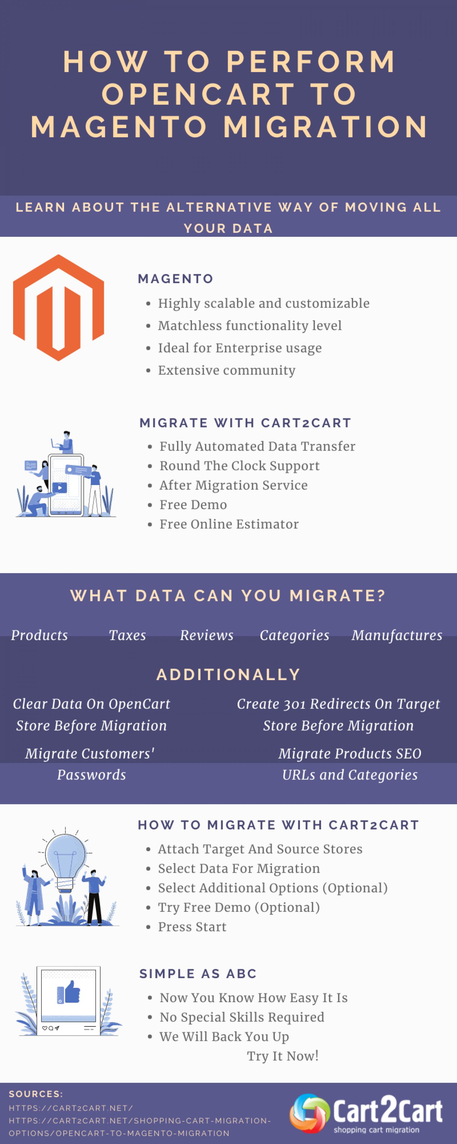How To Perform OpenCart To Magento Migration Infographic