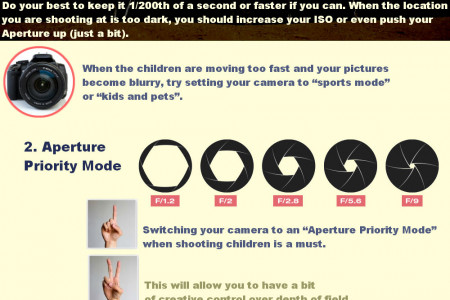 How to Photograph Kids Infographic
