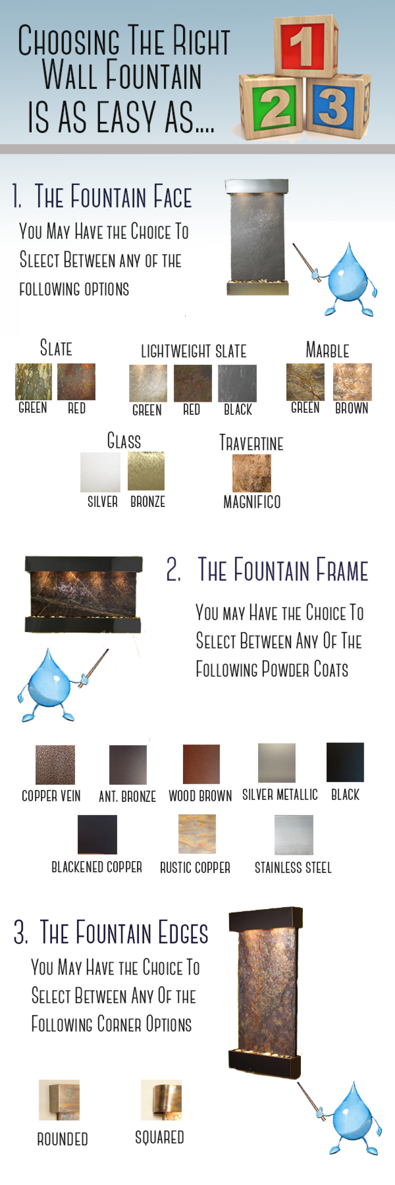 How To Pick The Perfect Wall Fountain Infographic