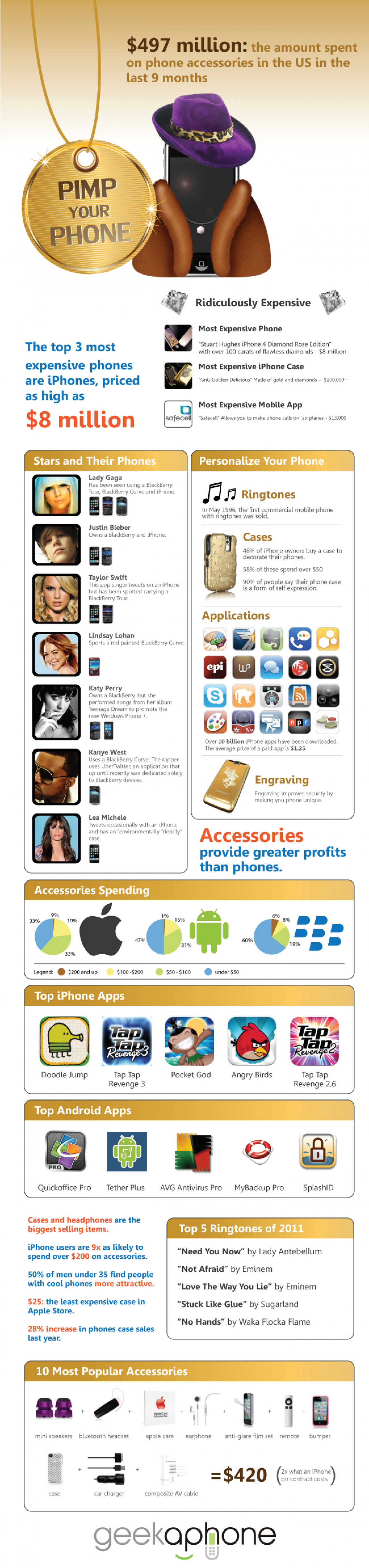 How To Pimp Your Phone  Infographic