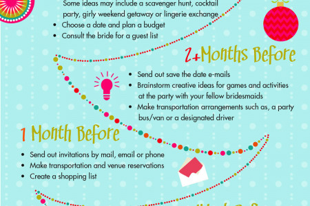 How to Plan a Bachelorette Party Infographic