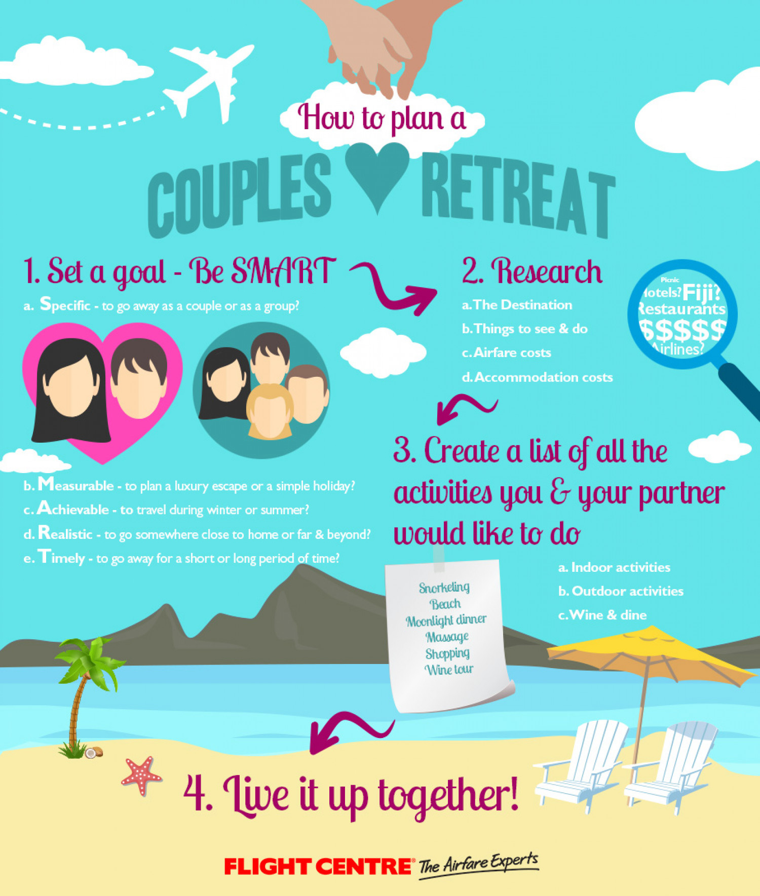 how to plan a couples retreat