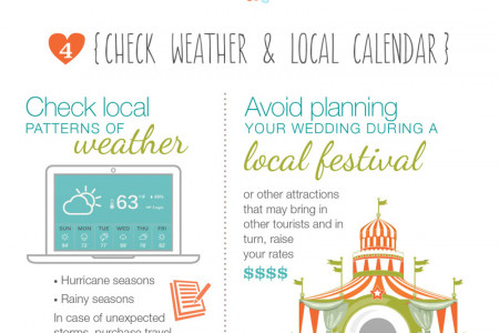How to Plan a Destination Wedding Infographic