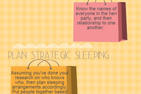 How to plan a hen party  Infographic