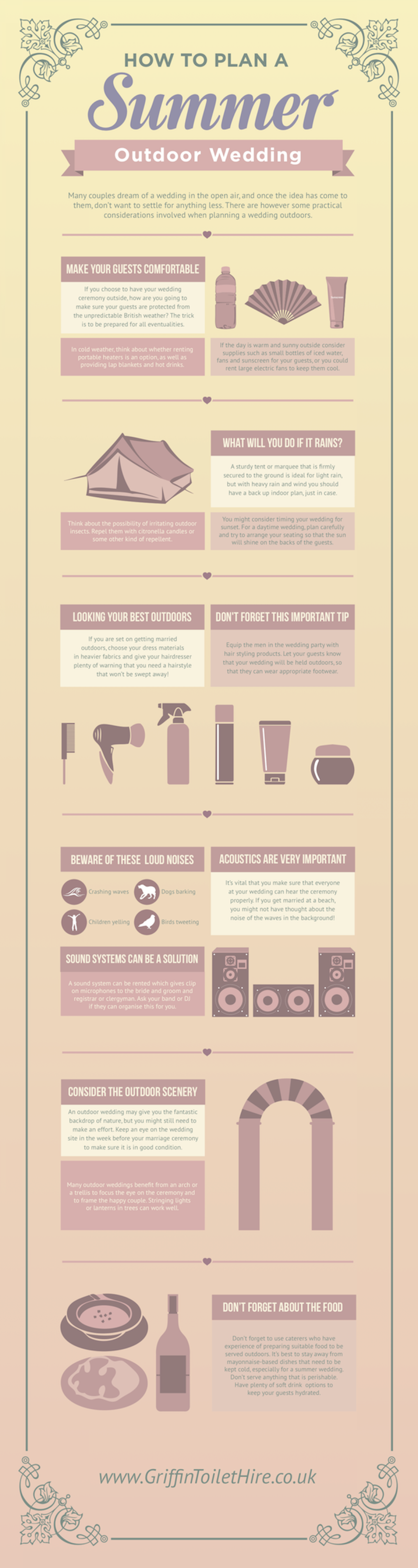 How to Plan a Summer Outdoor Wedding Infographic