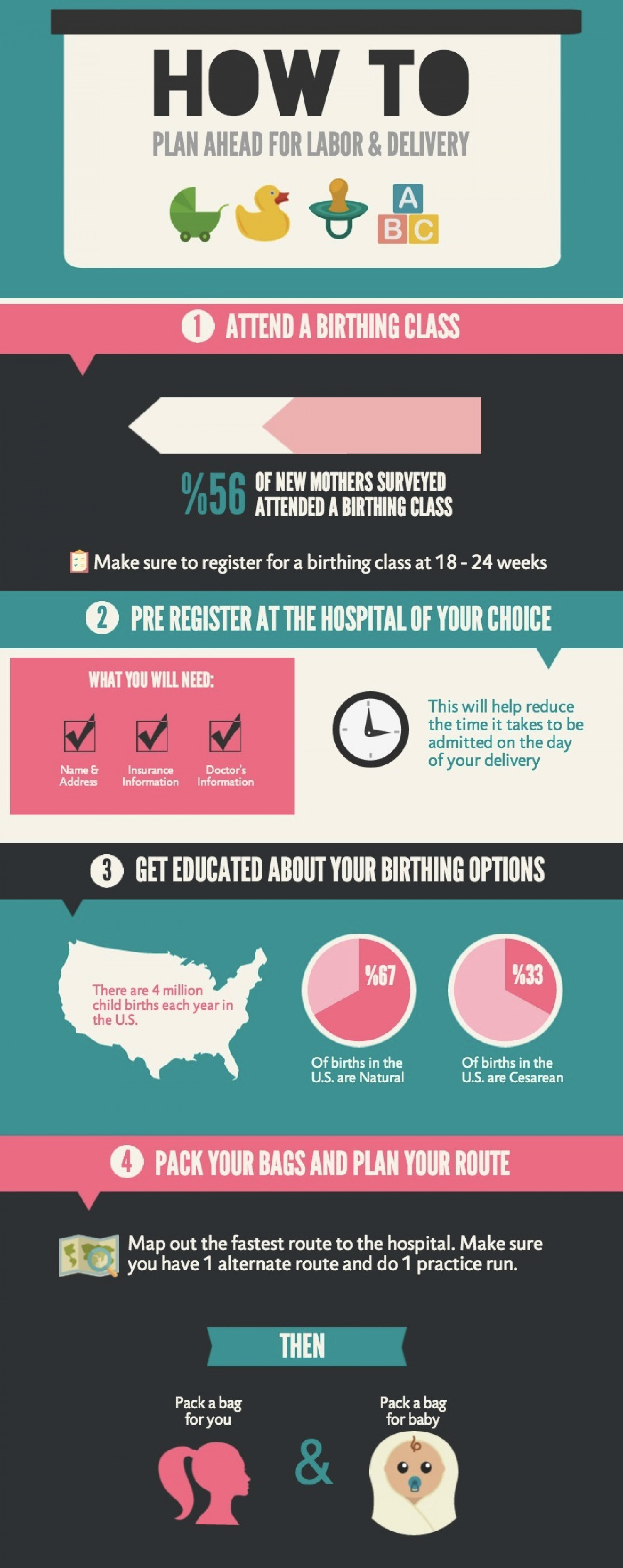 How to Plan for Labor and Delivery Infographic
