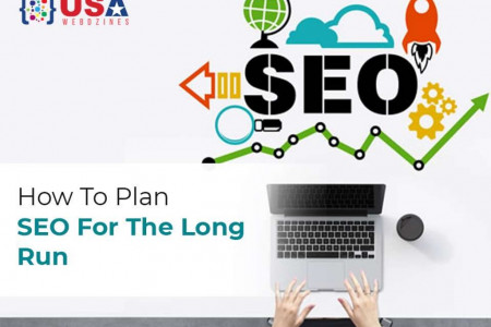 How to plan seo for the long run Infographic