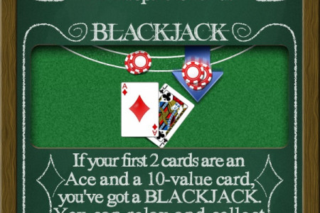 How to play and win Black Jack  Infographic