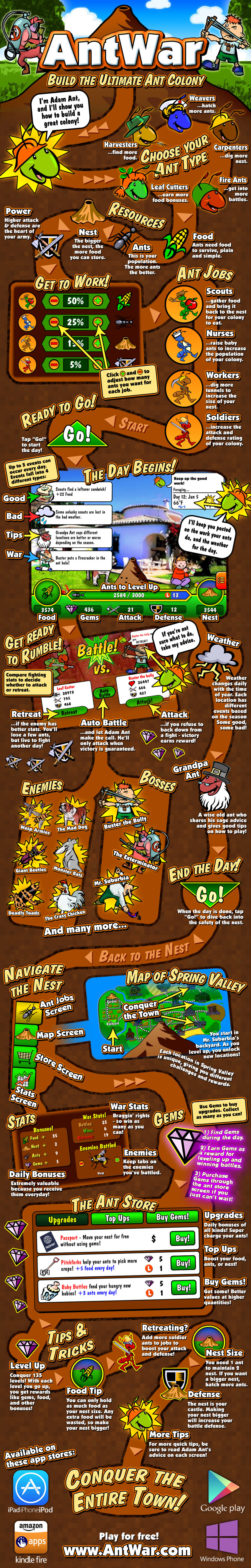 "How to Play ""Ant War"" Infographic Infographic"