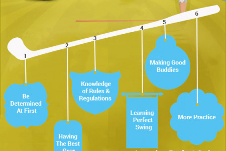 how to play golf for beginners Infographic