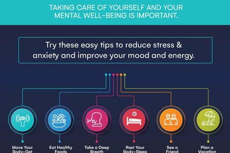 How to Practice Self Care When You're Depressed Infographic