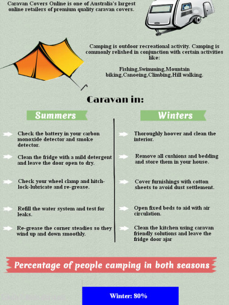 Prepare Caravan for Winters & Summers Infographic