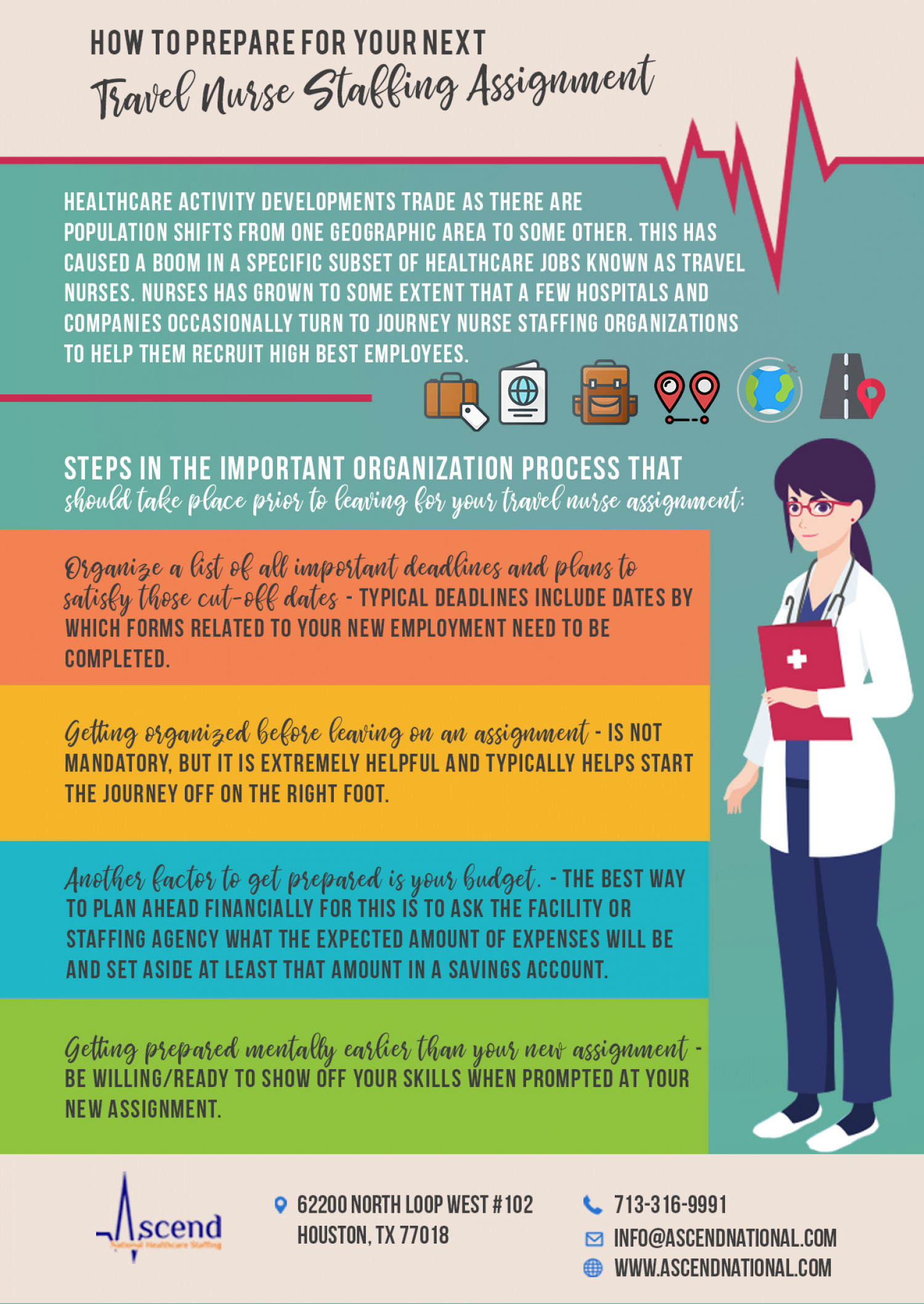 How to Prepare for your next Travel Nurse Assignment Infographic
