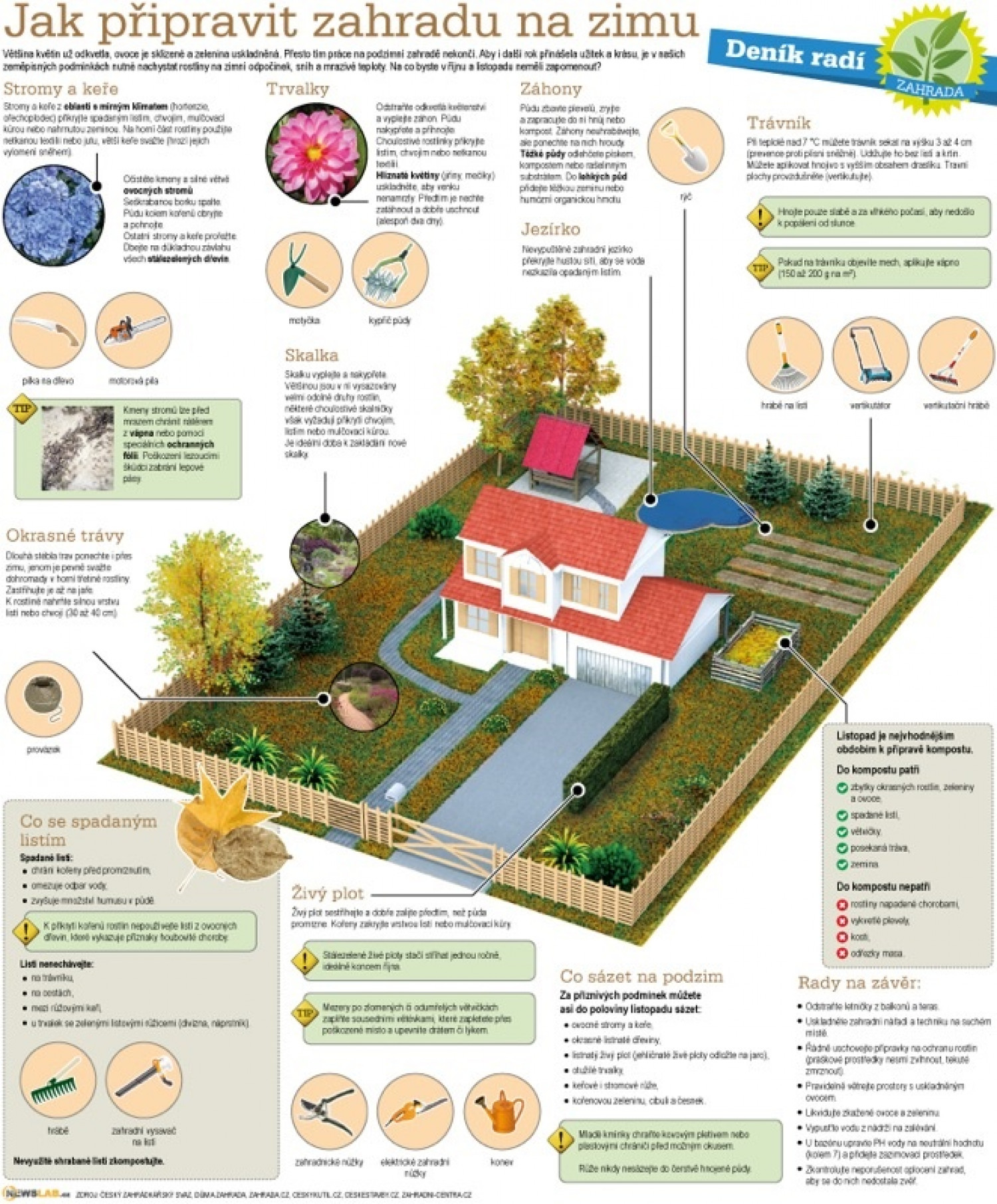 How to prepare the garden for winter Infographic