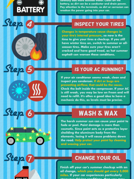 How to Prepare Your Car for Summer Infographic