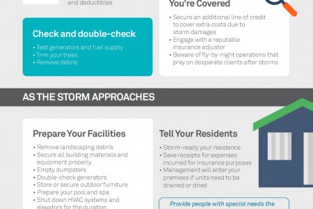 When A Hurricane Hits, Will Your Community Be Prepared? Infographic