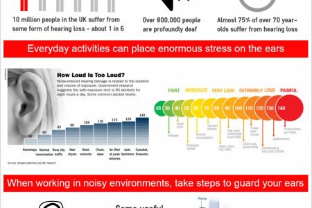 How to Prevent Hearing Loss Infographic