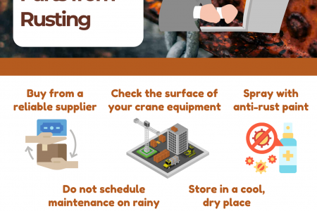 How to Prevent Your Crane Parts from Rusting Infographic