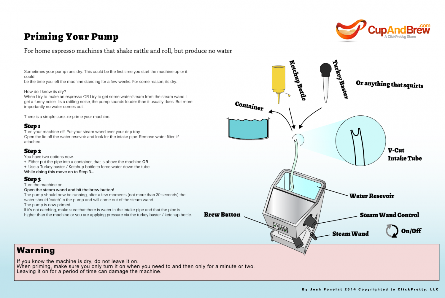 Priming Your Pump Infographic
