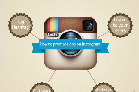 How to promote an app on Instagram Infographic