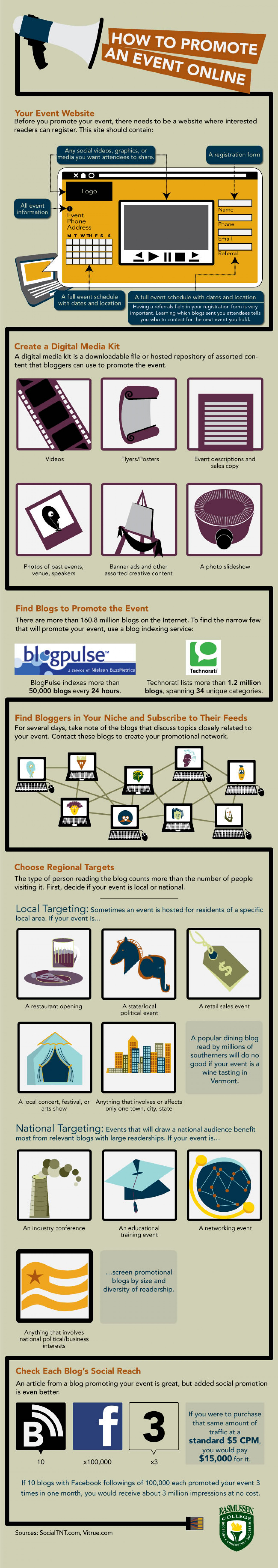 How to Promote an Event Online Infographic